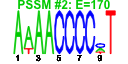 output/cmonkey_4.1.5_hpy/htmls/cluster054_pssm2.png