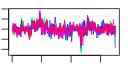 output/cmonkey_4.1.5_hal/htmls/cluster037_profile.png